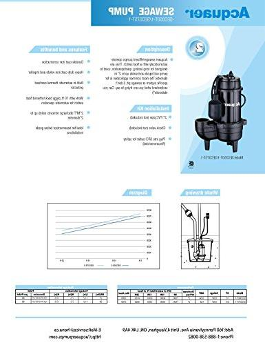 Acquaer Cast iron Sewage Pump with back switch.